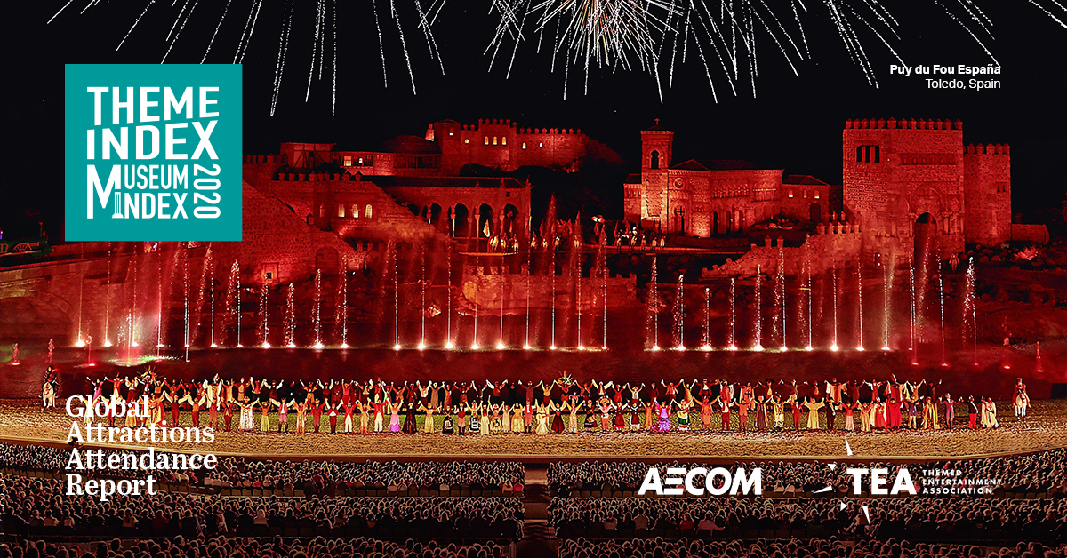 The TEA/AECOM Theme Index and Museum Index has been published for calendar year 2020
